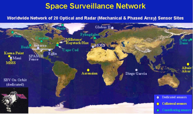 Fig.3 - US Space Surveillance Network. Source [Img3].