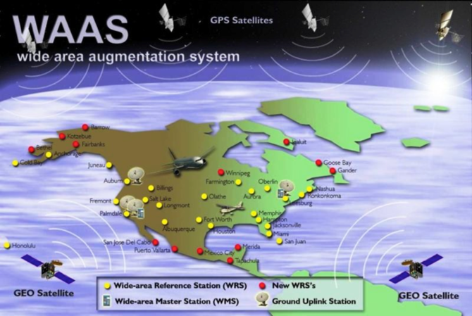 an introduction to the wide area augmentation system waas Introduction the wide area augmentation system (waas)  the waas shadow system is a collection of operational and test hardware and.