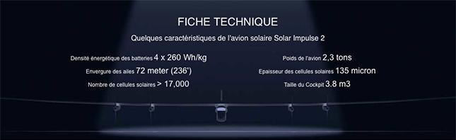 Solar impulse 2f