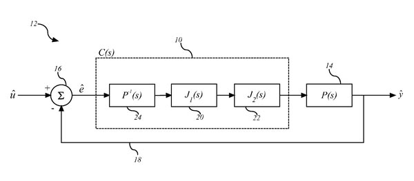 Figure 1: représentation schématique du système asservi