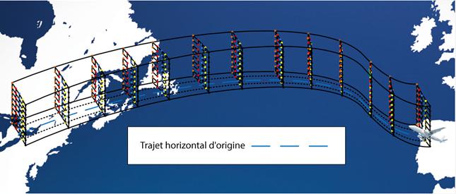 Représentation de la grille 3D d'un vol en partance de Porto (Portugal) et à destination de Toronto (Canada) [Img3]