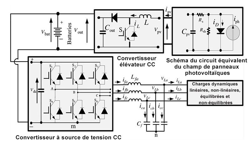 Figure6. Système autonome proposé.
