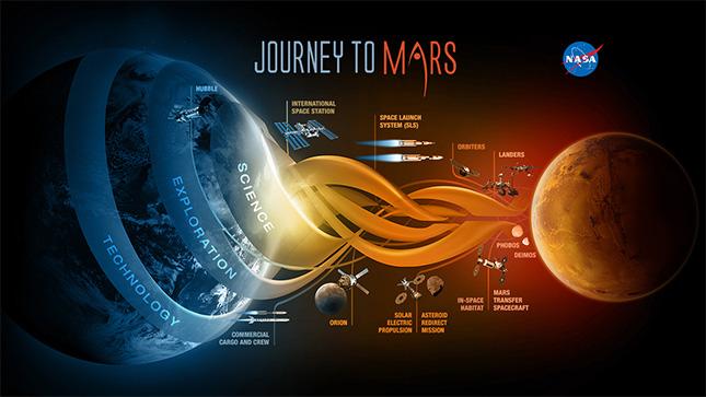 planète Mars3