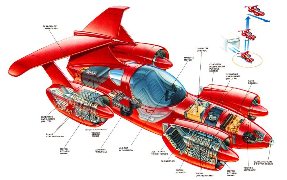 la voiture volante la voiture avion substance tssubstance ts. Black Bedroom Furniture Sets. Home Design Ideas