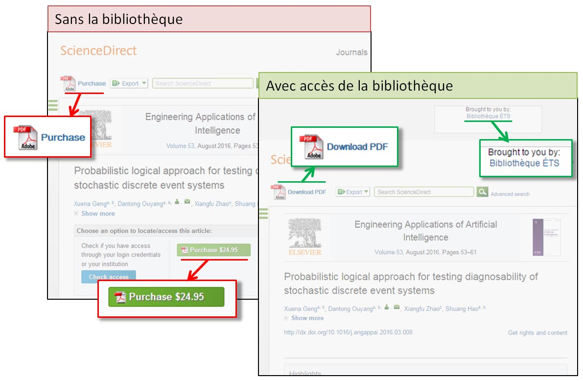 Abonnements - accès à un article sans la biblio vs avec la biblio (3)