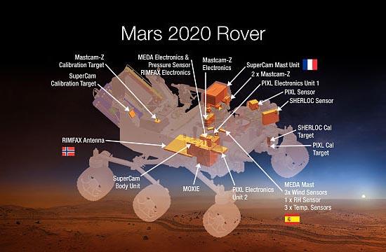 """Une image artistique illustrant la localisation des sept instruments soigneusement sélectionnés pour le """"rover Mars 2020"""" de la NASA."""