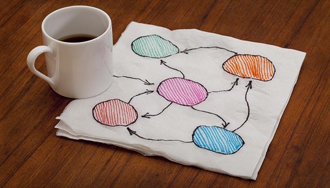 Mini Mind Map, la bonne carte pour créer!