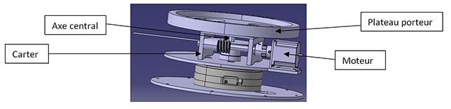 Illustration de de dessin d'assemblage des pièces principales de la balance aérodynamique.
