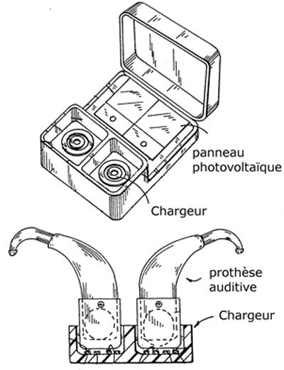 Deux vues d'un chargeur solaire pour des prothèses auditives équipées de piles rechargeables. [1]