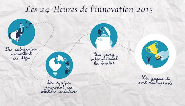 24heures de l'innovation 2015a