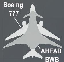 Boeing777vsAHEAD1