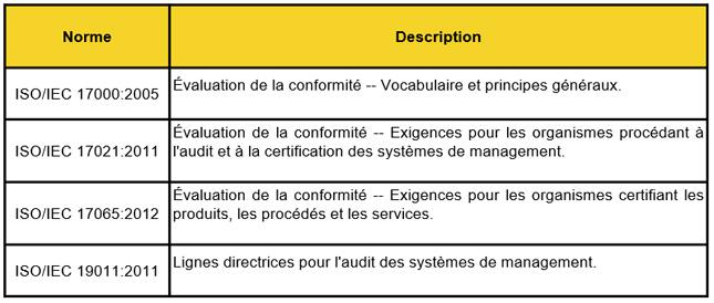 Certification2FR-1