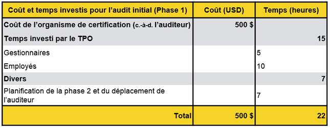 Certification4FR-2