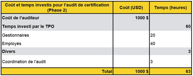 Certification5FR-2
