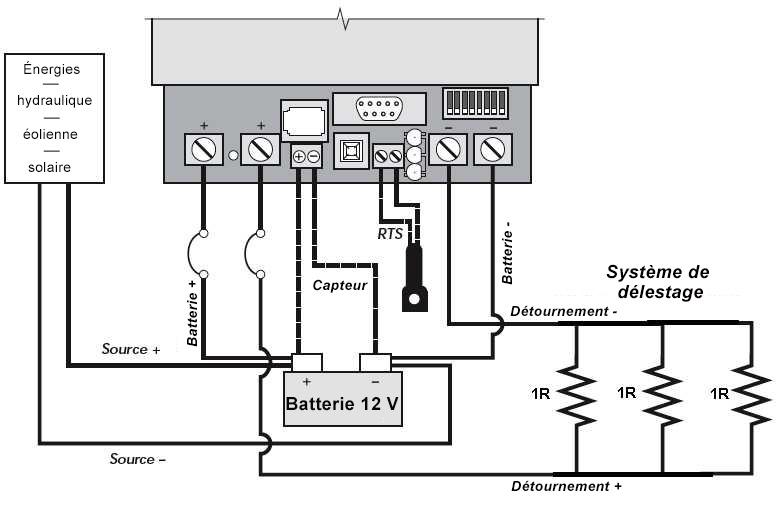 Figure4. Exemple de système avec charge de délestage.
