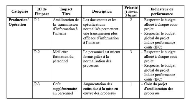 Table2_FR