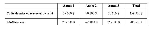 Table4_FR