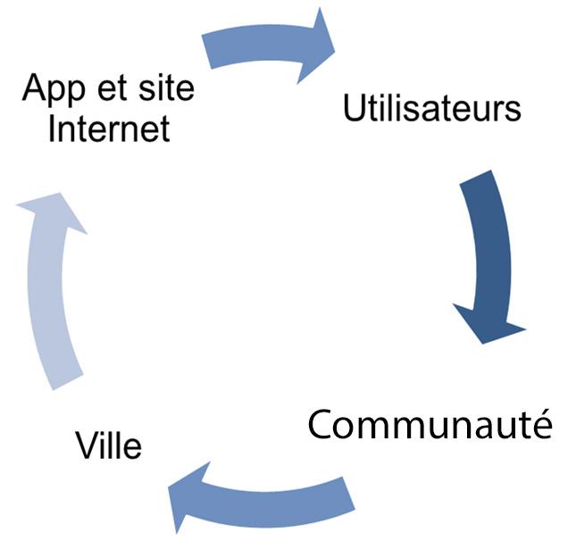 contributeurs1