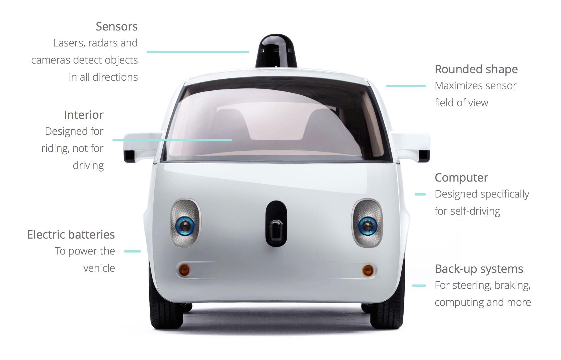 decoupage-google-car