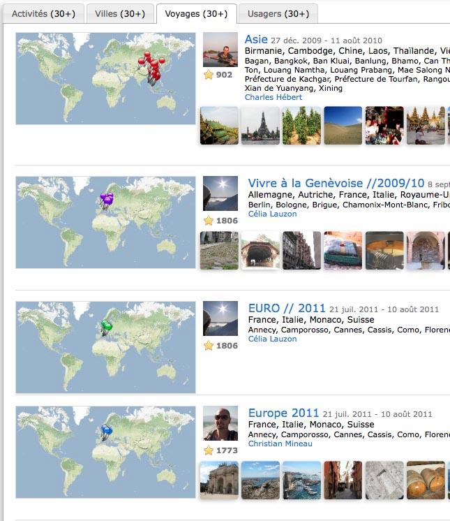 Figure 2. Partage des informations de voyage de ce site collaboratif
