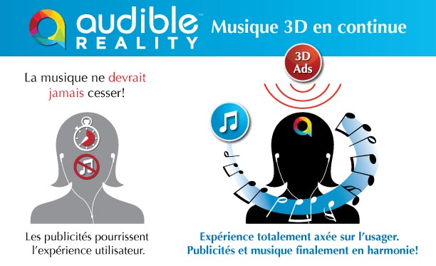 Publicité intégrée dans la musique immersive de Audible Reality™