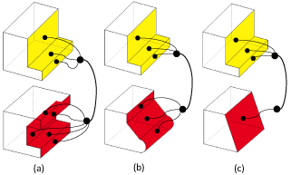 Fig. 3. Partially undetermined associations. a) m n. Source [Img1]