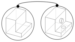 Fig. 4. Undetermined associations. Source [Img1]