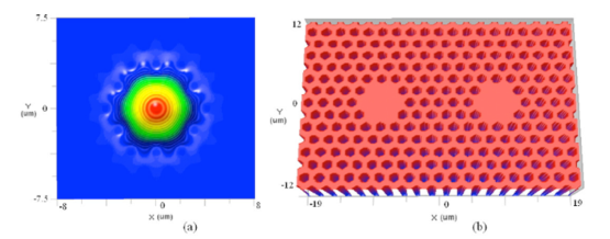 Fig. 2. (a) Computed mode profile at 850 nm of the 7-rod MF with = 2 µm and F = 0.5. (b) Dual-core microstructure with 5 rings of holes used for the calculation of crosstalk. Source [Img4].