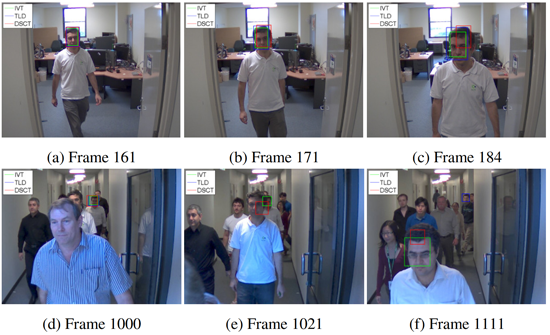 Picture 3: Face tracking provided by IVT, TLD, and DSCT on selected frames used for the study. Source [Img3]
