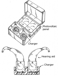 Two views of a solar recharging system for the hearing aids equipped with the rechargeable batteries [1]