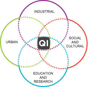 THE FOUR PILLARS OF THE QI : A UNIQUE MODEL