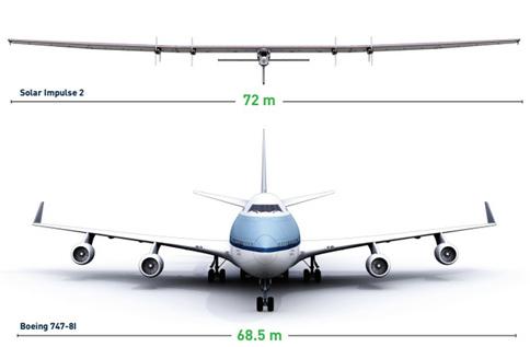 Solar impulse 2e1