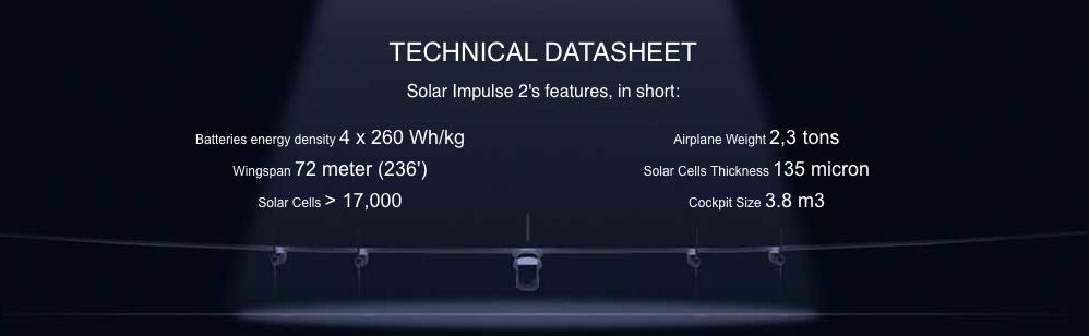 Solar impulse 2fen