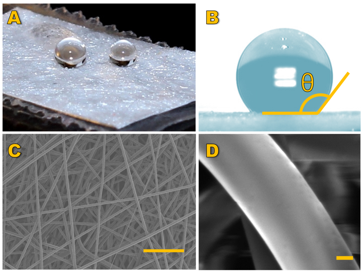 hydrophobic fibers