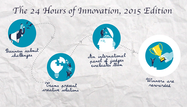 The 24 Hours of innovation 2015