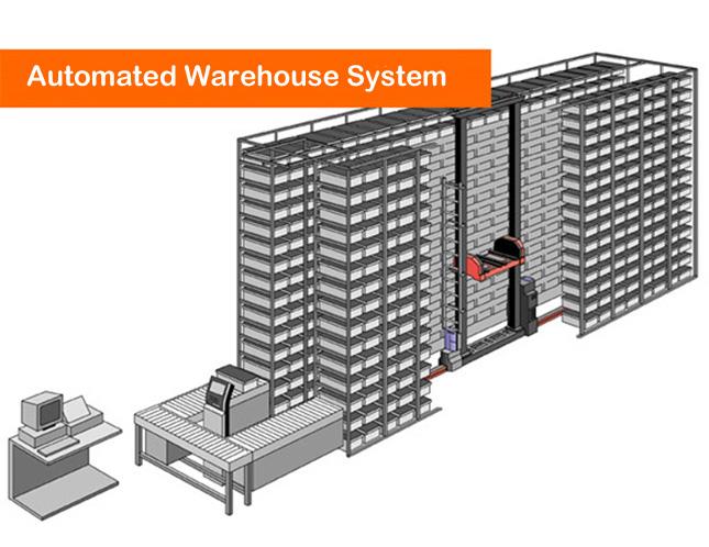Autwarehouse system1