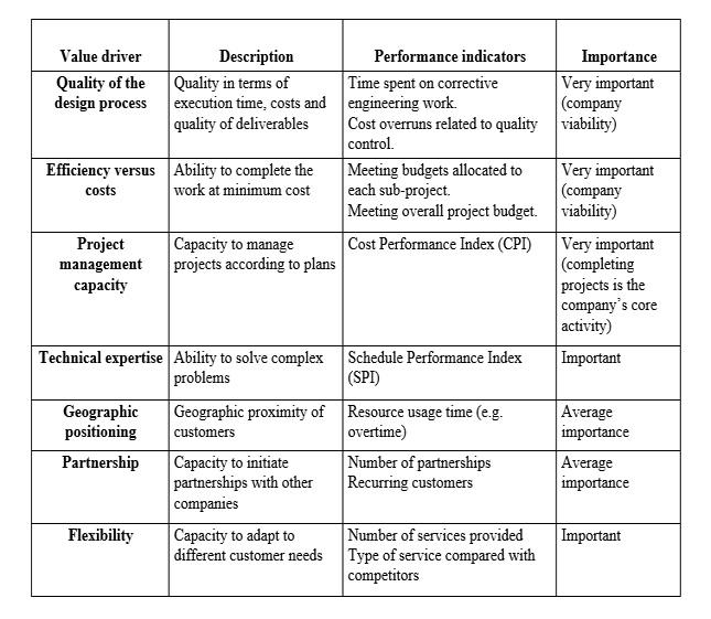 Table1_EN