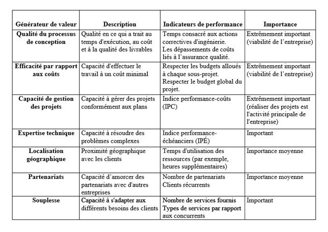 Substance avantages conomiques de la norme iso cei for La porte non emergency number