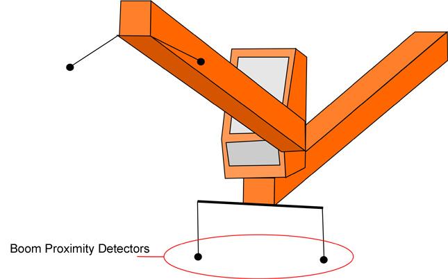 Figure 2EN2