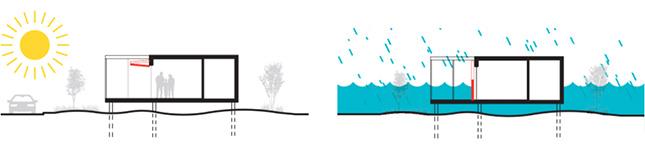 Autonomous hurricane and flood proof home system
