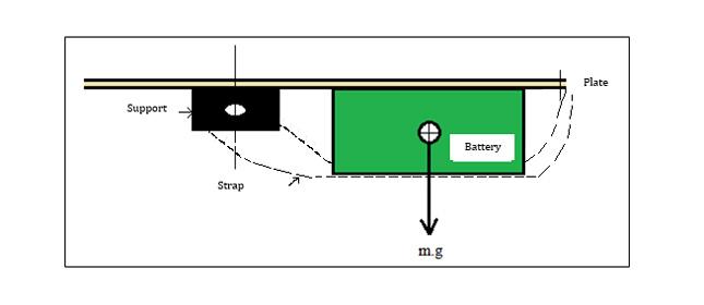 Battery Bracket System