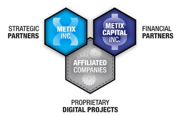 Structure Metix_EN