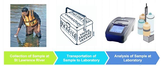 water-samples-bb1