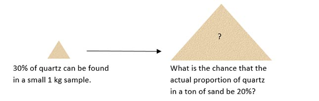 Example of a likelihood problem (LTE networks)