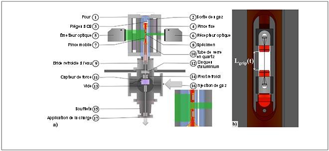 Micromachine déjà conçue au LOPFA de l'ÉTS