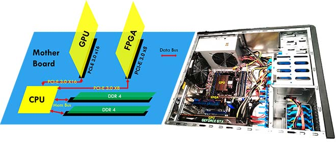 Proposed systems schematic and real photo