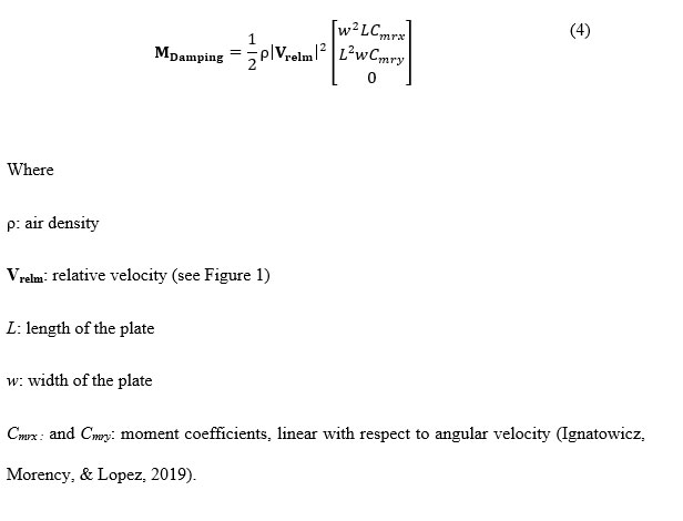 Formula of the damping moment