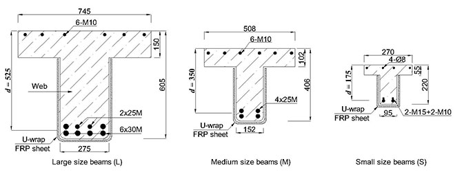Size of reinforced concrete beams with EB-FRP strengthening