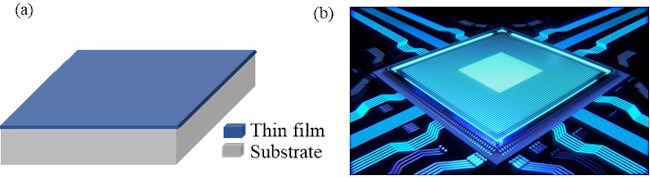 Thin-film used in EO devices