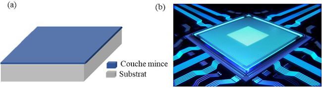 Couche mince utilisée dans des dispositifs électro-optiques